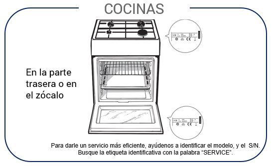 Instrucciones Cocinas