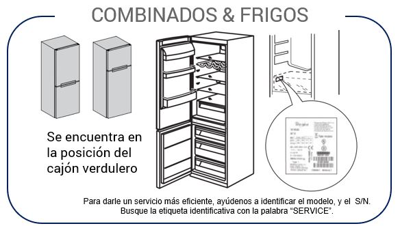 Instrucciones Combinados & Frigos