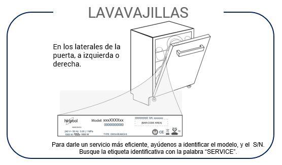 Instrucciones Lavavajillas